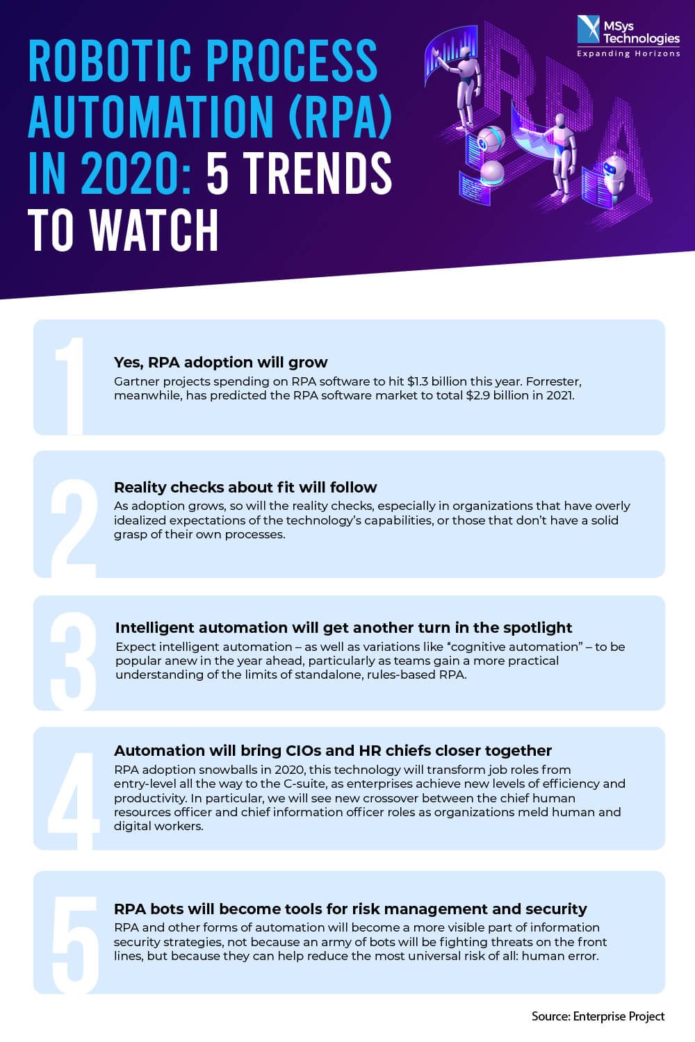 Robotic Process Automation  Rpa  In 2020  5 Trends To Watch